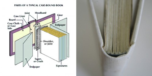Diagram & Example of Case Binding